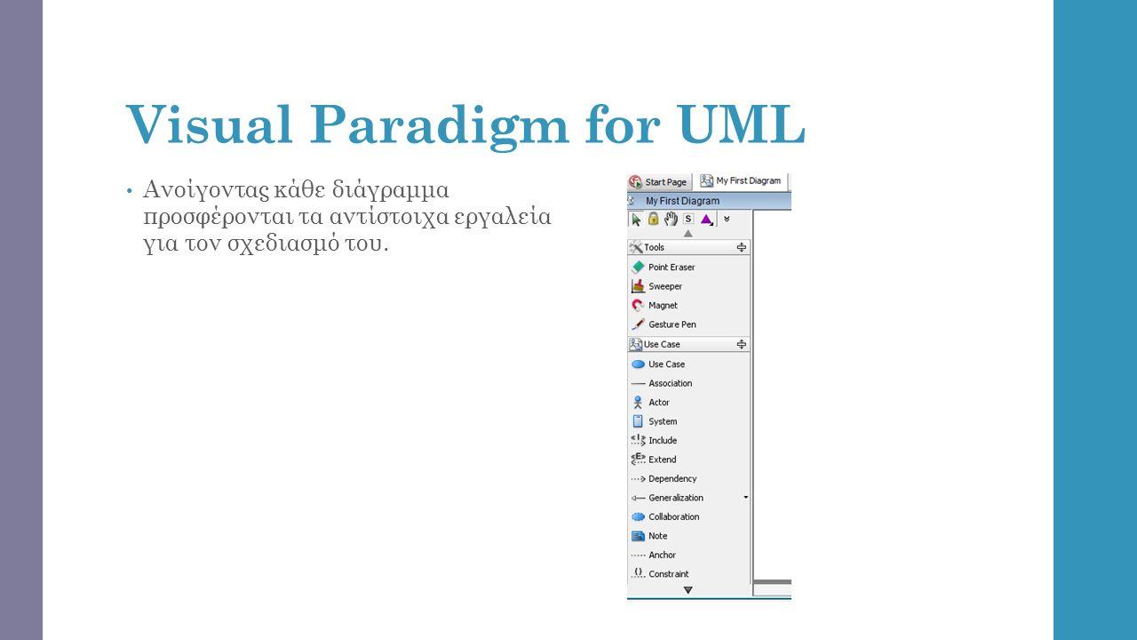 Visual Paradigm for UML Ανοίγοντας κάθε διάγραμμα προσφέρονται τα αντίστοιχα εργαλεία για τον σχεδιασμό του.