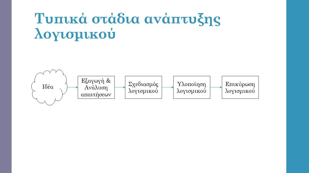 Τυπικά στάδια ανάπτυξης λογισμικού 1.