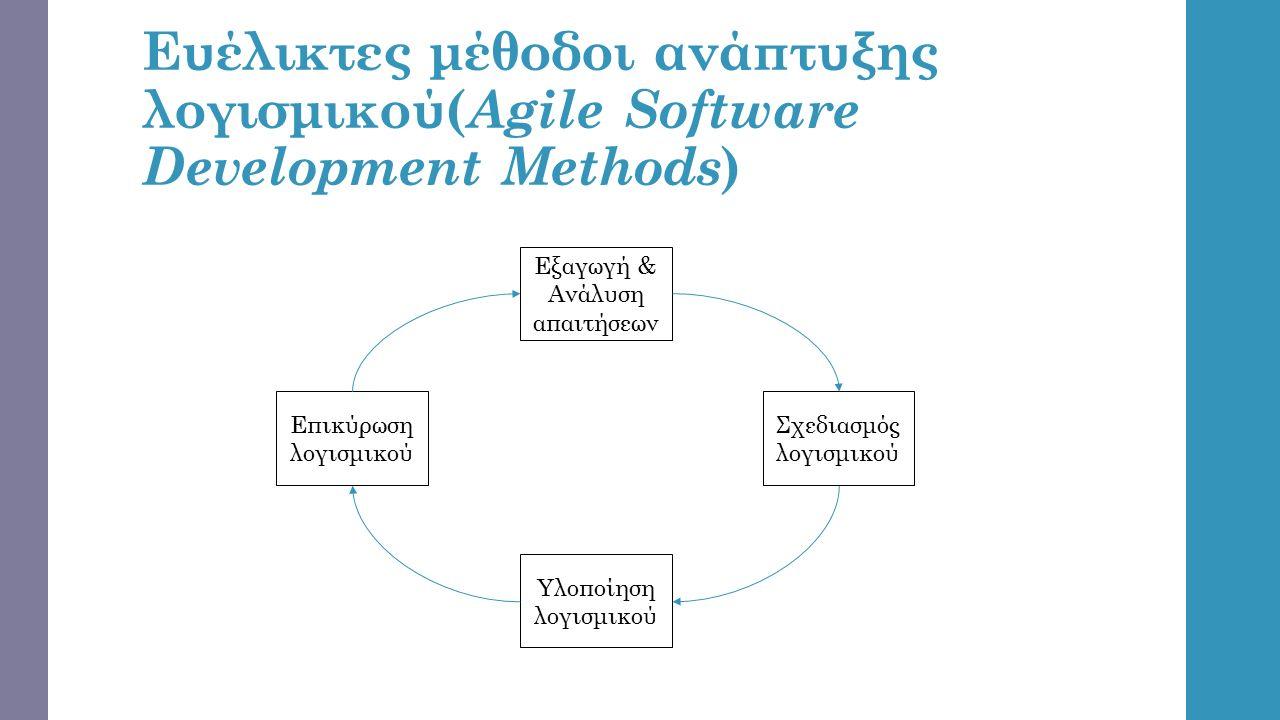 Ευέλικτες μέθοδοι ανάπτυξης λογισμικού( Agile Software Development Methods ) Εξαγωγή & Ανάλυση απαιτήσεων Σχεδιασμός λογισμικού Υλοποίηση λογισμικού Επικύρωση λογισμικού