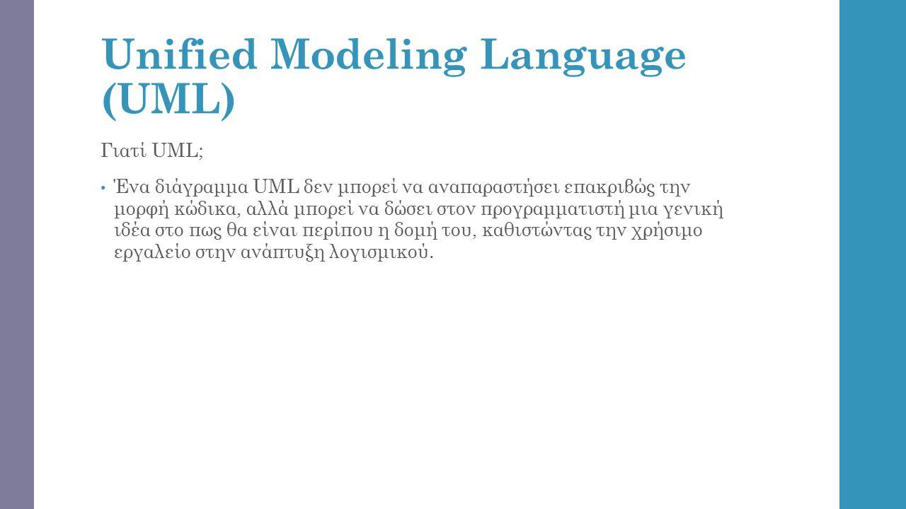 Τύποι διαγραμμάτων UML Διάγραμμα περιπτώσεων χρήσης ( Use Case Diagram ) Διάγραμμα κλάσεων ( Class Diagram ) Διαγράμματα συμπεριφοράς ( Behavior Diagrams )  Διάγραμμα καταστάσεων ( Statechart Diagram )  Διάγραμμα δραστηριοτήτων ( Activity Diagram )  Διαγράμματα αλληλεπίδρασης ( Interaction Diagrams )  Διάγραμμα ακολουθίας ( Sequence Diagram )  Διάγραμμα συνεργασίας ( Collaboration Diagram ) Διαγράμματα υλοποίησης ( Implementation Diagrams )  Διάγραμμα συστατικών ( Component Diagram )  Διάγραμμα διάταξης ( Deployment Diagram )
