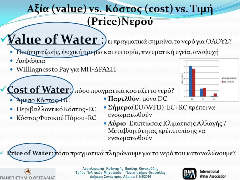Αναπληρωτής Καθηγητής Βασίλης Κανακούδης Τμήμα Πολιτικών Μηχανικών – Πανεπιστήμιο Θεσσαλίας Διήμερη Συνάντηση, Λάρισα 7-8/4/2016 Αξία (value) vs.