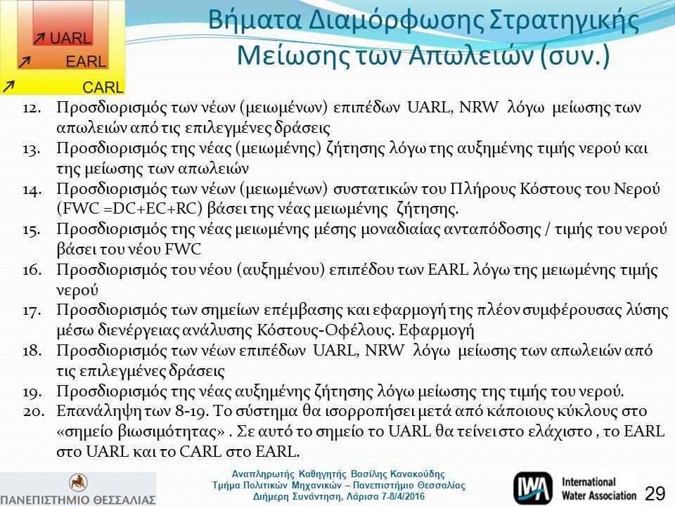 Αναπληρωτής Καθηγητής Βασίλης Κανακούδης Τμήμα Πολιτικών Μηχανικών – Πανεπιστήμιο Θεσσαλίας Διήμερη Συνάντηση, Λάρισα 7-8/4/2016 Βήματα Διαμόρφωσης Στρατηγικής Μείωσης των Απωλειών (συν.) 12.Προσδιορισμός των νέων (μειωμένων) επιπέδων UARL, NRW λόγω μείωσης των απωλειών από τις επιλεγμένες δράσεις 13.Προσδιορισμός της νέας (μειωμένης) ζήτησης λόγω της αυξημένης τιμής νερού και της μείωσης των απωλειών 14.Προσδιορισμός των νέων (μειωμένων) συστατικών του Πλήρους Κόστους του Νερού (FWC =DC+EC+RC) βάσει της νέας μειωμένης ζήτησης.