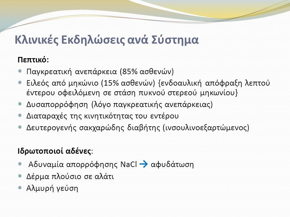 Κλινικές Εκδηλώσεις ανά Σύστημα Πεπτικό: Παγκρεατική ανεπάρκεια (85% ασθενών) Ειλεός από μηκώνιο (15% ασθενών) {ενδοαυλική απόφραξη λεπτού έντερου οφειλόμενη σε στάση πυκνού στερεού μηκωνίου} Δυσαπορρόφηση (λόγο παγκρεατικής ανεπάρκειας) Διαταραχές της κινητικότητας του εντέρου Δευτερογενής σακχαρώδης διαβήτης (ινσουλινοεξαρτώμενος) Ιδρωτοποιοί αδένες: Αδυναμία απορρόφησης NaCl → αφυδάτωση Δέρμα πλούσιο σε αλάτι Αλμυρή γεύση