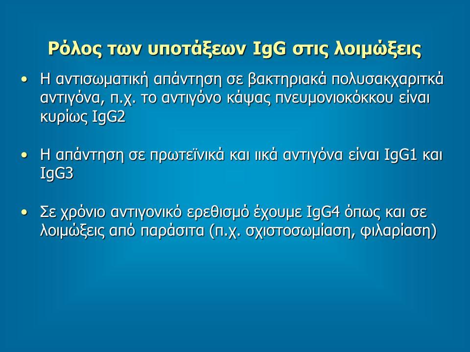 Ρόλος των υποτάξεων IgG στις λοιμώξεις Η αντισωματική απάντηση σε βακτηριακά πολυσακχαριτκά αντιγόνα, π.χ. το αντιγόνο κάψας πνευμονιοκόκκου είναι κυρ