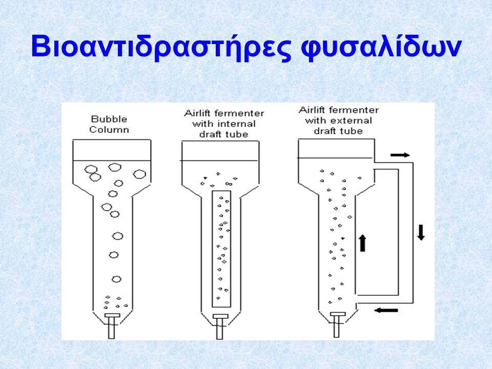 Βιοαντιδραστήρες φυσαλίδων