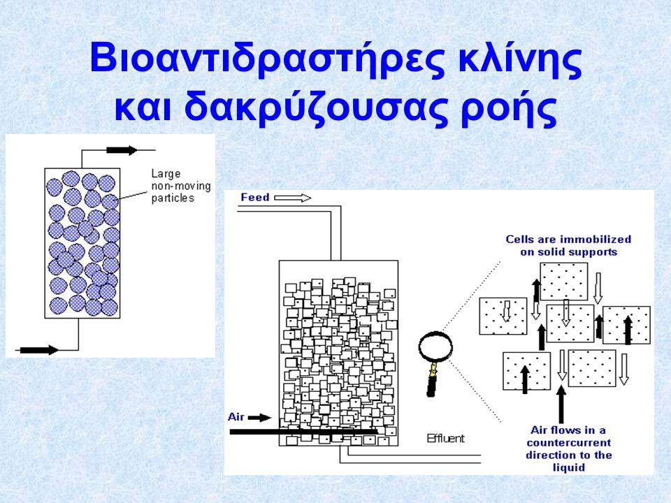 Βιοαντιδραστήρες κλίνης και δακρύζουσας ροής
