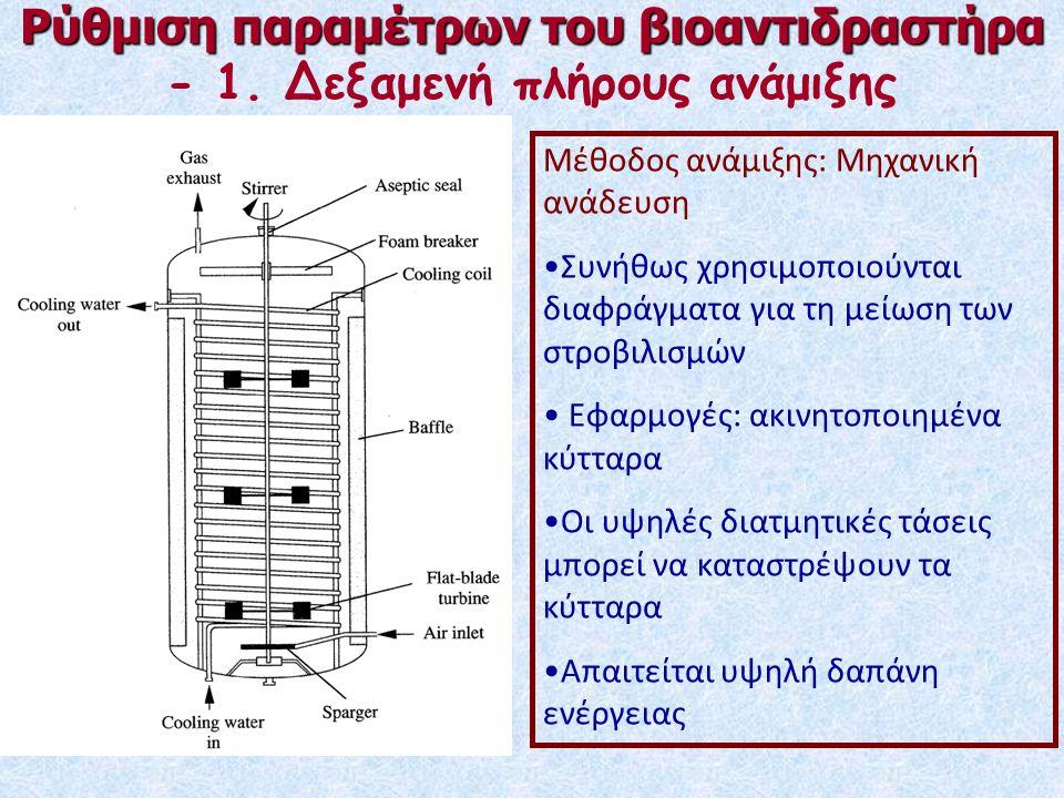 Ρύθμιση παραμέτρων του βιοαντιδραστήρα - 1.