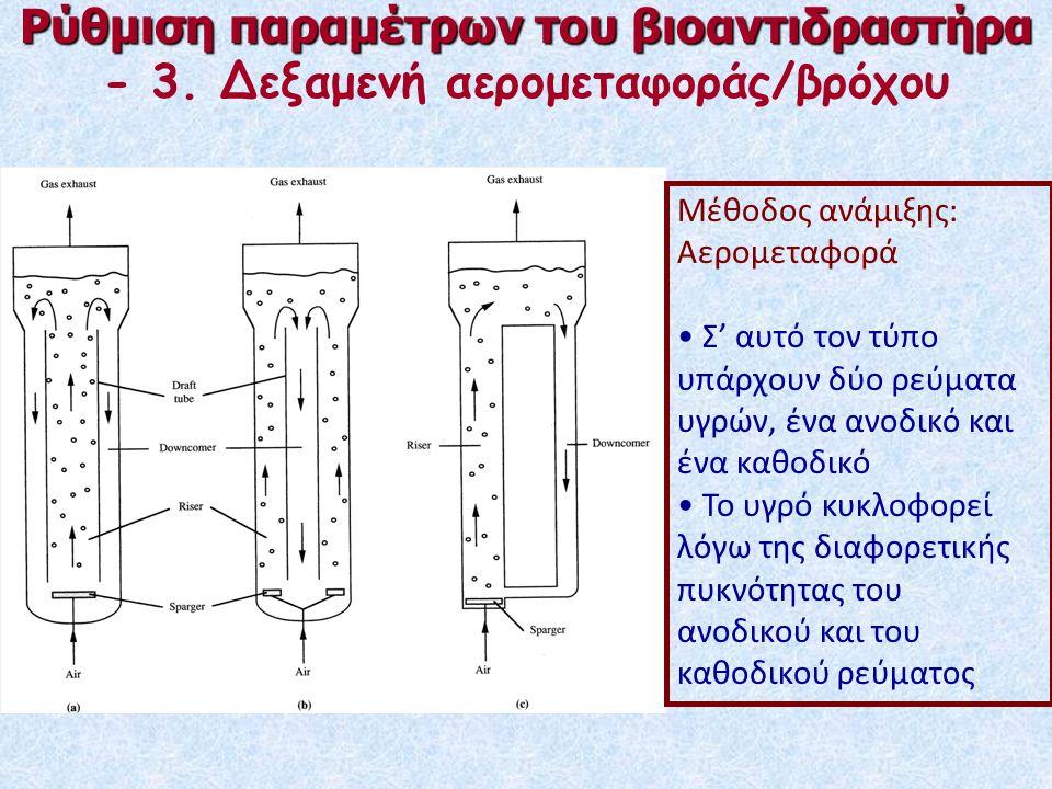 Ρύθμιση παραμέτρων του βιοαντιδραστήρα - 3.