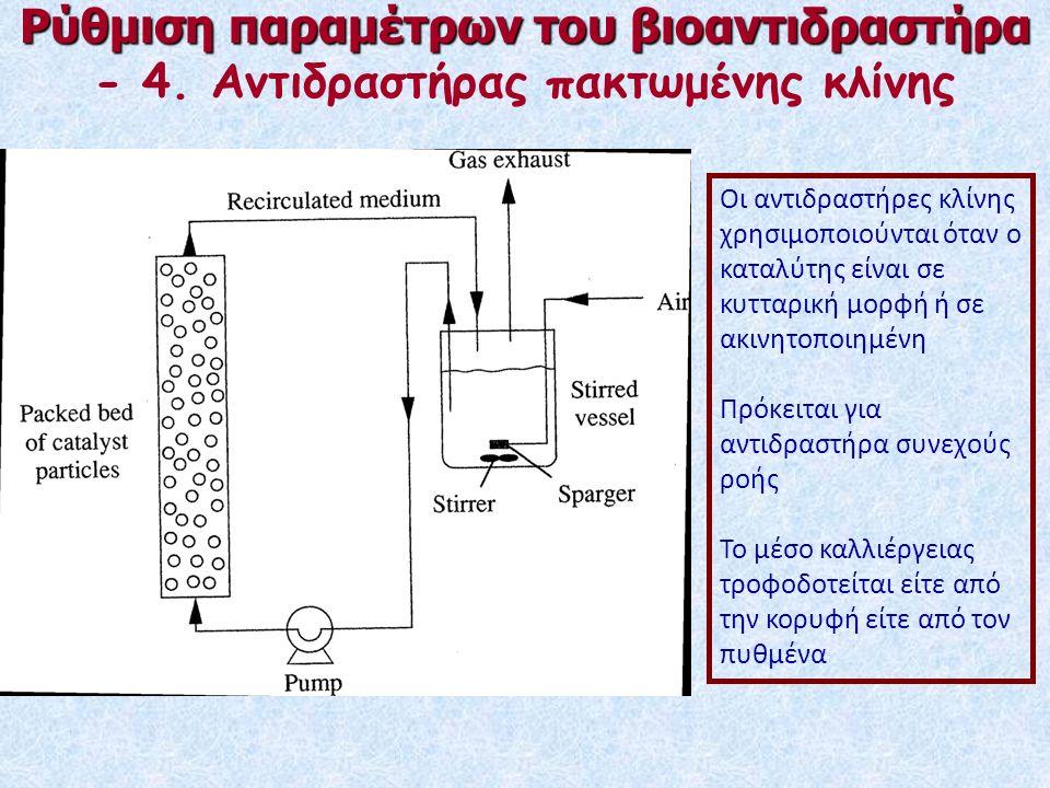 Ρύθμιση παραμέτρων του βιοαντιδραστήρα - 4.