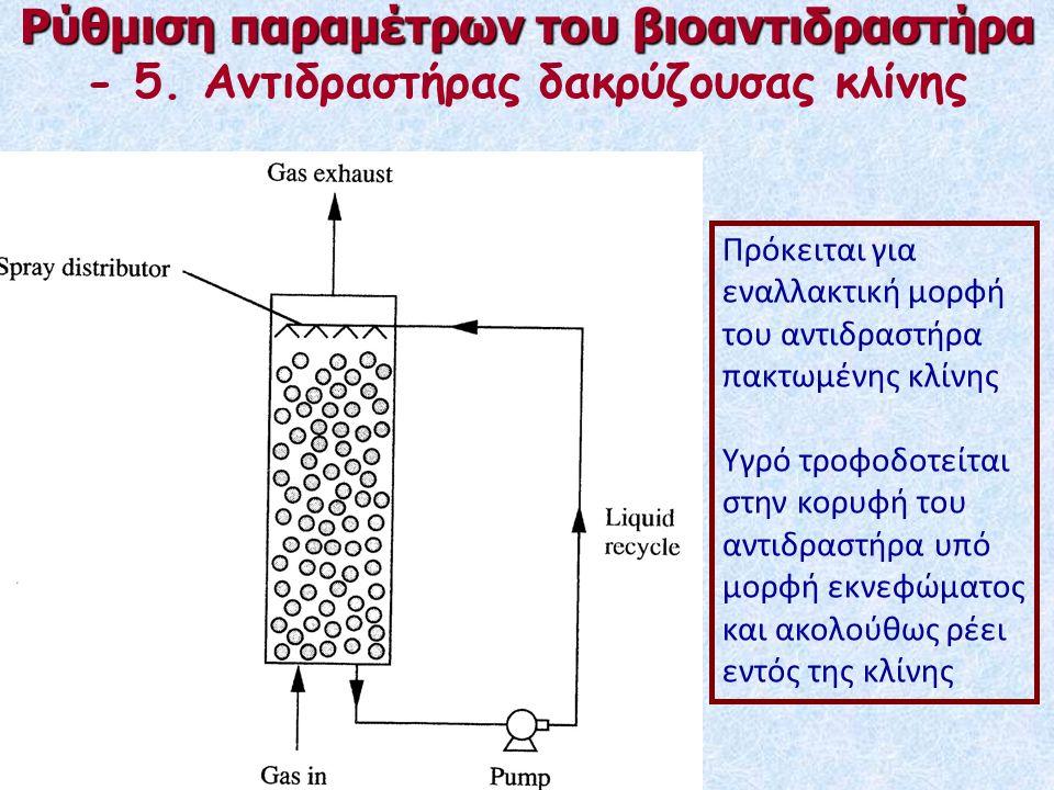 Ρύθμιση παραμέτρων του βιοαντιδραστήρα - 5.