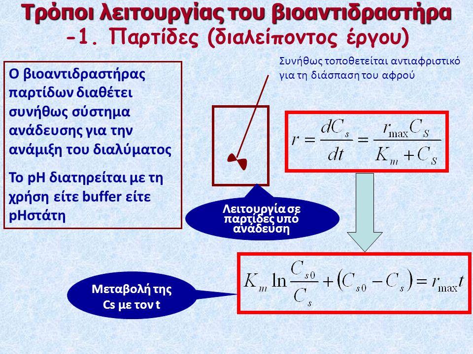 Τρόποι λειτουργίας του βιοαντιδραστήρα -1.