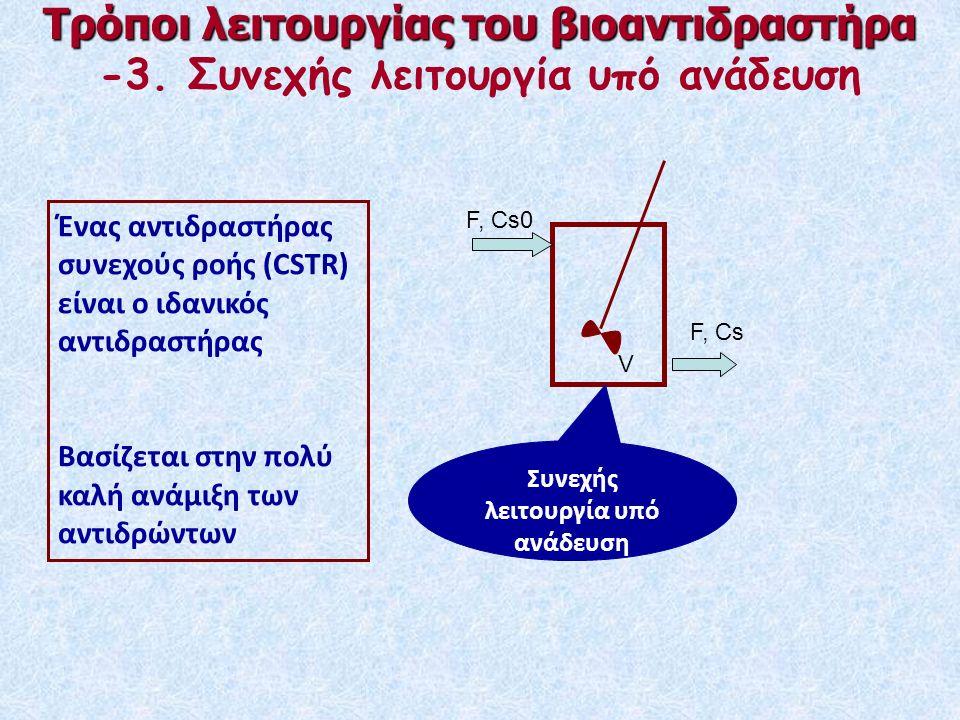 Τρόποι λειτουργίας του βιοαντιδραστήρα -3.