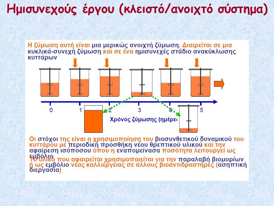 Ημισυνεχούς έργου (κλειστό/ανοιχτό σύστημα)