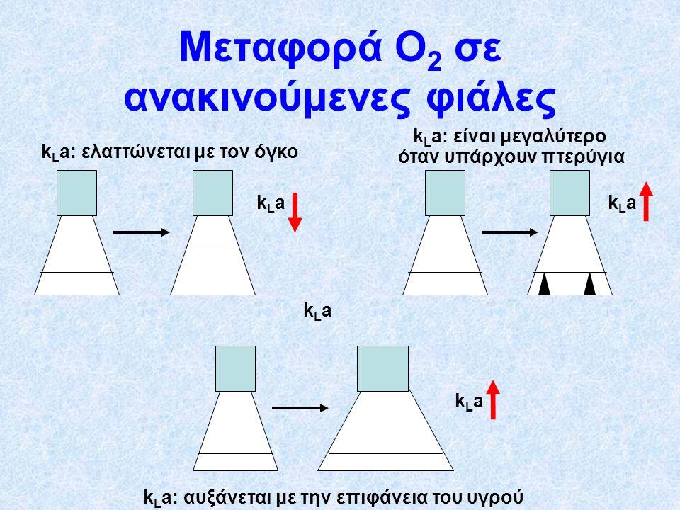 Μεταφορά O 2 σε ανακινούμενες φιάλες k L a: ελαττώνεται με τον όγκο k L a: είναι μεγαλύτερο όταν υπάρχουν πτερύγια k L a: αυξάνεται με την επιφάνεια του υγρού kLakLa kLakLa kLakLa kLakLa