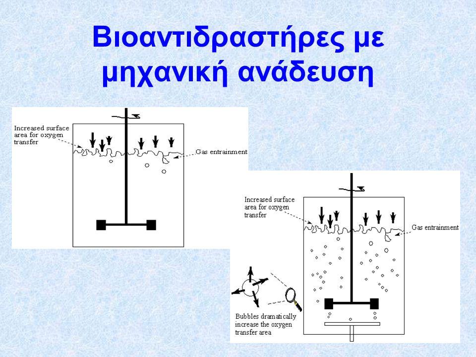 Βιοαντιδραστήρες με μηχανική ανάδευση