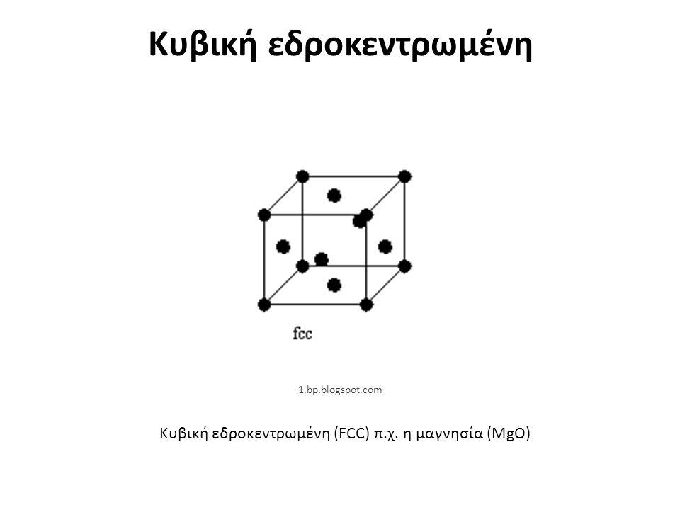 Kυβική εδροκεντρωμένη (FCC) π.χ. η μαγνησία (MgO) Κυβική εδροκεντρωμένη 1.bp.blogspot.com