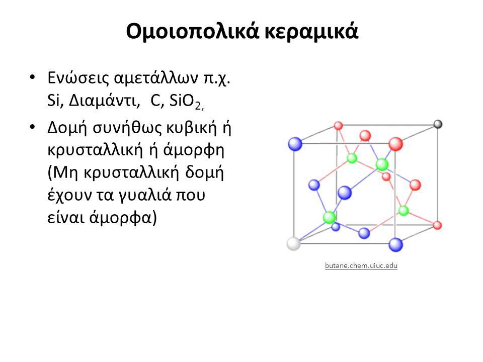 Ομοιοπολικά κεραμικά Ενώσεις αμετάλλων π.χ. Si, Διαμάντι, C, SiO 2, Δομή συνήθως κυβική ή κρυσταλλική ή άμορφη (Μη κρυσταλλική δομή έχουν τα γυαλιά πο