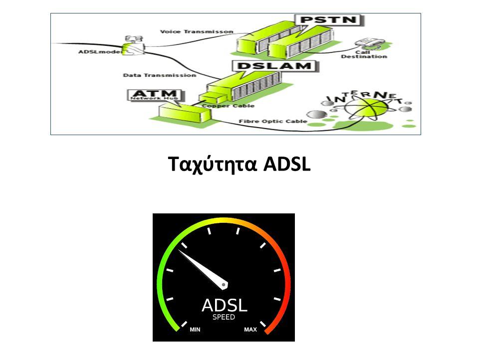 Ταχύτητα ADSL