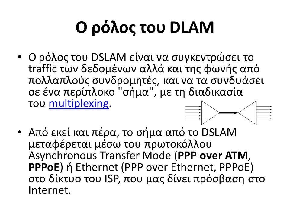 Huawei DSLAM