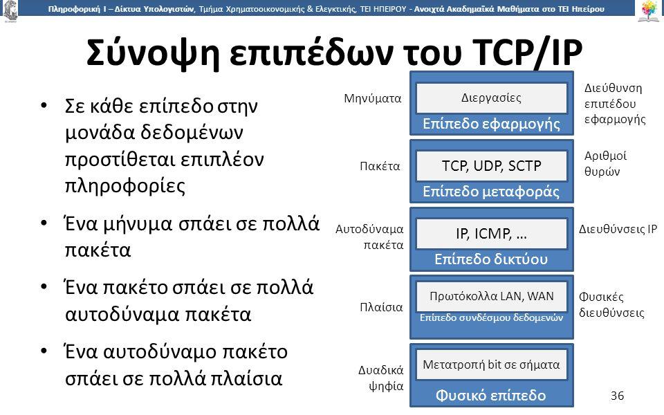 3636 Πληροφορική Ι – Δίκτυα Υπολογιστών, Τμήμα Χρηματοοικονομικής & Ελεγκτικής, ΤΕΙ ΗΠΕΙΡΟΥ - Ανοιχτά Ακαδημαϊκά Μαθήματα στο ΤΕΙ Ηπείρου Σύνοψη επιπέδων του TCP/IP Σε κάθε επίπεδο στην μονάδα δεδομένων προστίθεται επιπλέον πληροφορίες Ένα μήνυμα σπάει σε πολλά πακέτα Ένα πακέτο σπάει σε πολλά αυτοδύναμα πακέτα Ένα αυτοδύναμο πακέτο σπάει σε πολλά πλαίσια Επίπεδο εφαρμογής Επίπεδο μεταφοράς Επίπεδο δικτύου Επίπεδο συνδέσμου δεδομενών Φυσικό επίπεδο Μηνύματα Πακέτα Αυτοδύναμα πακέτα Πλαίσια Δυαδικά ψηφία Διεύθυνση επιπέδου εφαρμογής Αριθμοί θυρών Διευθύνσεις IP Φυσικές διευθύνσεις Διεργασίες TCP, UDP, SCTP IP, ICMP, … Πρωτόκολλα LAN, WAN Μετατροπή bit σε σήματα 36