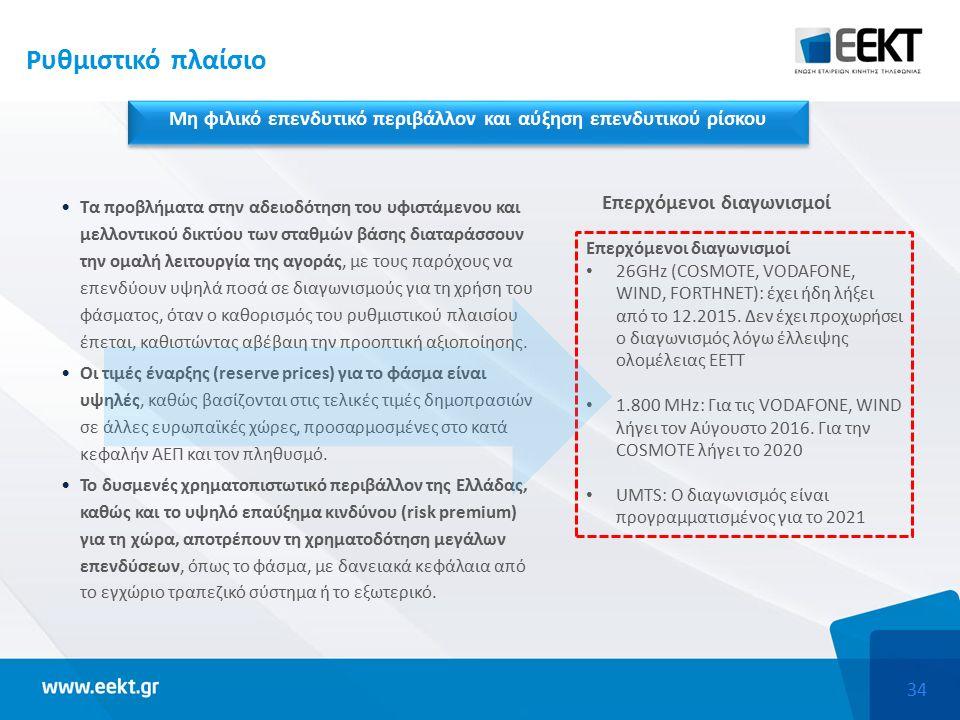 34 Ρυθμιστικό πλαίσιο Μη φιλικό επενδυτικό περιβάλλον και αύξηση επενδυτικού ρίσκου Τα προβλήματα στην αδειοδότηση του υφιστάμενου και μελλοντικού δικτύου των σταθμών βάσης διαταράσσουν την ομαλή λειτουργία της αγοράς, με τους παρόχους να επενδύουν υψηλά ποσά σε διαγωνισμούς για τη χρήση του φάσματος, όταν ο καθορισμός του ρυθμιστικού πλαισίου έπεται, καθιστώντας αβέβαιη την προοπτική αξιοποίησης.