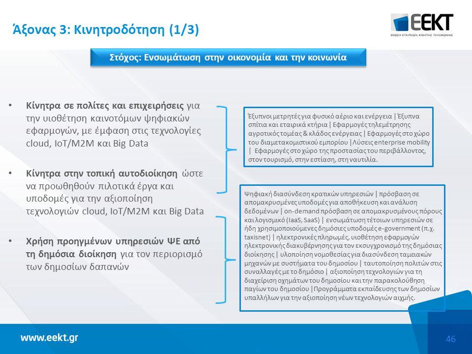 46 Άξονας 3: Κινητροδότηση (1/3) Στόχος: Ενσωμάτωση στην οικονομία και την κοινωνία Κίνητρα σε πολίτες και επιχειρήσεις για την υιοθέτηση καινοτόμων ψηφιακών εφαρμογών, με έμφαση στις τεχνολογίες cloud, IoT/M2M και Big Data Κίνητρα στην τοπική αυτοδιοίκηση ώστε να προωθηθούν πιλοτικά έργα και υποδομές για την αξιοποίηση τεχνολογιών cloud, IoT/M2M και Big Data Χρήση προηγμένων υπηρεσιών ΨΕ από τη δημόσια διοίκηση για τον περιορισμό των δημοσίων δαπανών Έξυπνοι μετρητές για φυσικό αέριο και ενέργεια | Έξυπνα σπίτια και εταιρικά κτήρια | Εφαρμογές τηλεμέτρησης αγροτικός τομέας & κλάδος ενέργειας | Εφαρμογές στο χώρο του διαμετακομιστικού εμπορίου |Λύσεις enterprise mobility | Εφαρμογές στο χώρο της προστασίας του περιβάλλοντος, στον τουρισμό, στην εστίαση, στη ναυτιλία.