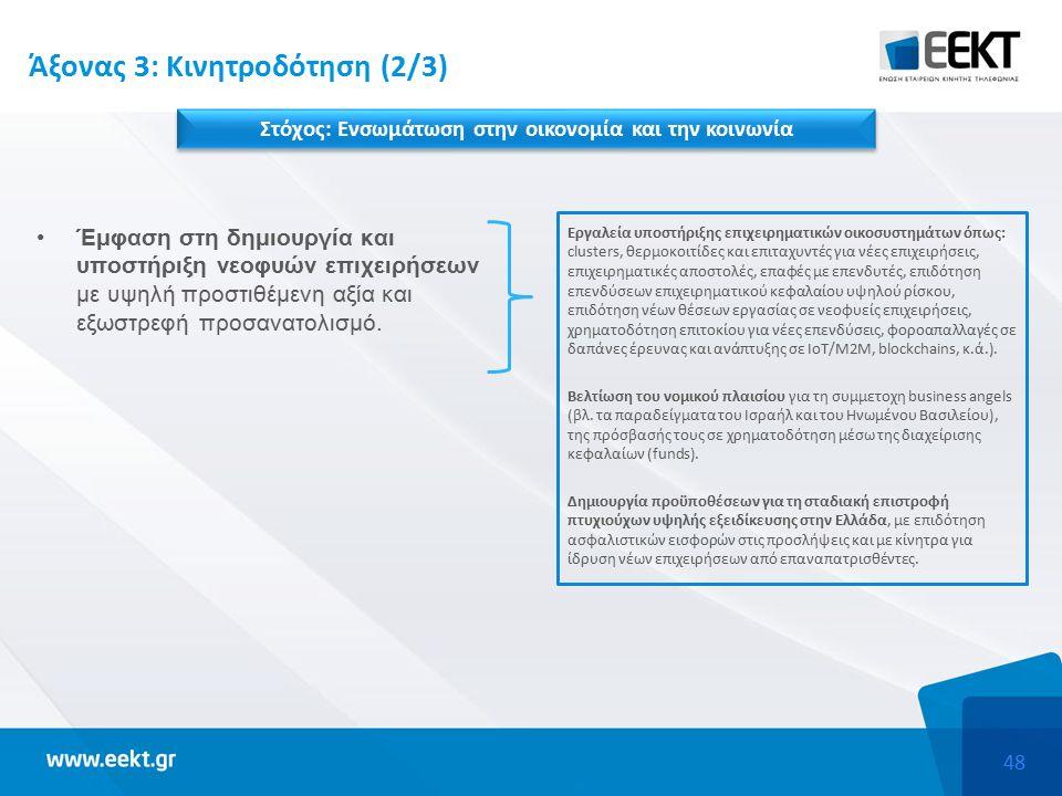 48 Άξονας 3: Κινητροδότηση (2/3) Στόχος: Ενσωμάτωση στην οικονομία και την κοινωνία Έμφαση στη δημιουργία και υποστήριξη νεοφυών επιχειρήσεων με υψηλή προστιθέμενη αξία και εξωστρεφή προσανατολισμό.