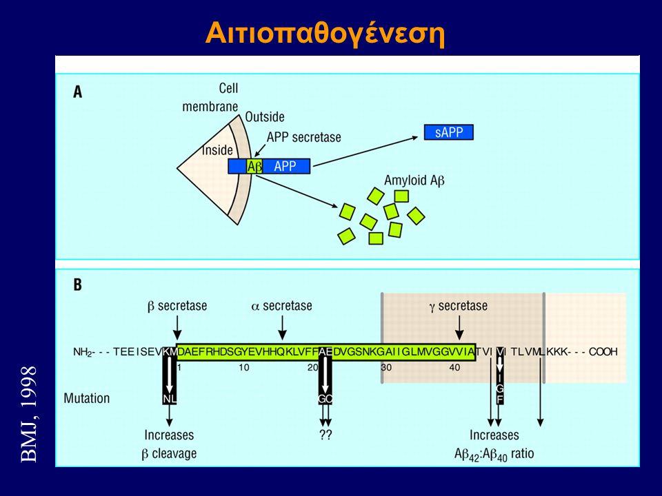 Αιτιοπαθογένεση