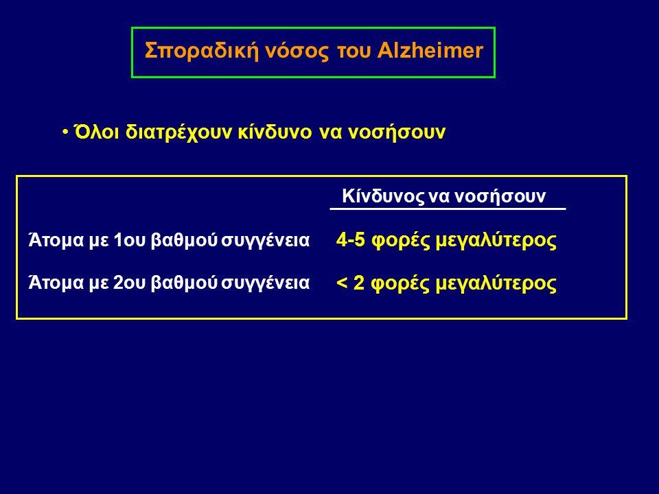 Σποραδική νόσος του Alzheimer Όλοι διατρέχουν κίνδυνο να νοσήσουν Άτομα με 1ου βαθμού συγγένεια 4-5 φορές μεγαλύτερος Κίνδυνος να νοσήσουν Άτομα με 2ου βαθμού συγγένεια < 2 φορές μεγαλύτερος