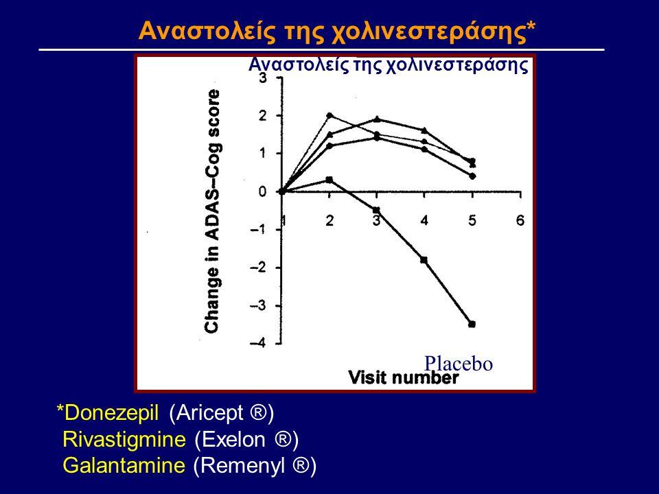 Placebo Αναστολείς της χολινεστεράσης *Donezepil (Aricept ®) Rivastigmine (Exelon ®) Galantamine (Remenyl ®) Αναστολείς της χολινεστεράσης*