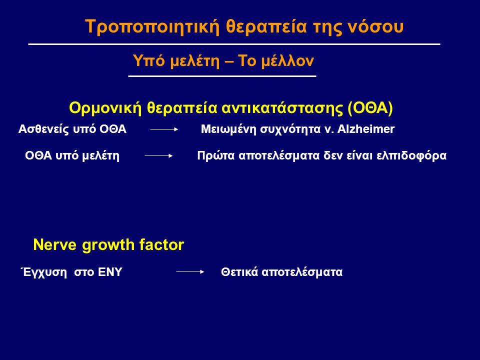 Ορμονική θεραπεία αντικατάστασης (ΟΘΑ) Υπό μελέτη – Το μέλλον Μειωμένη συχνότητα ν.