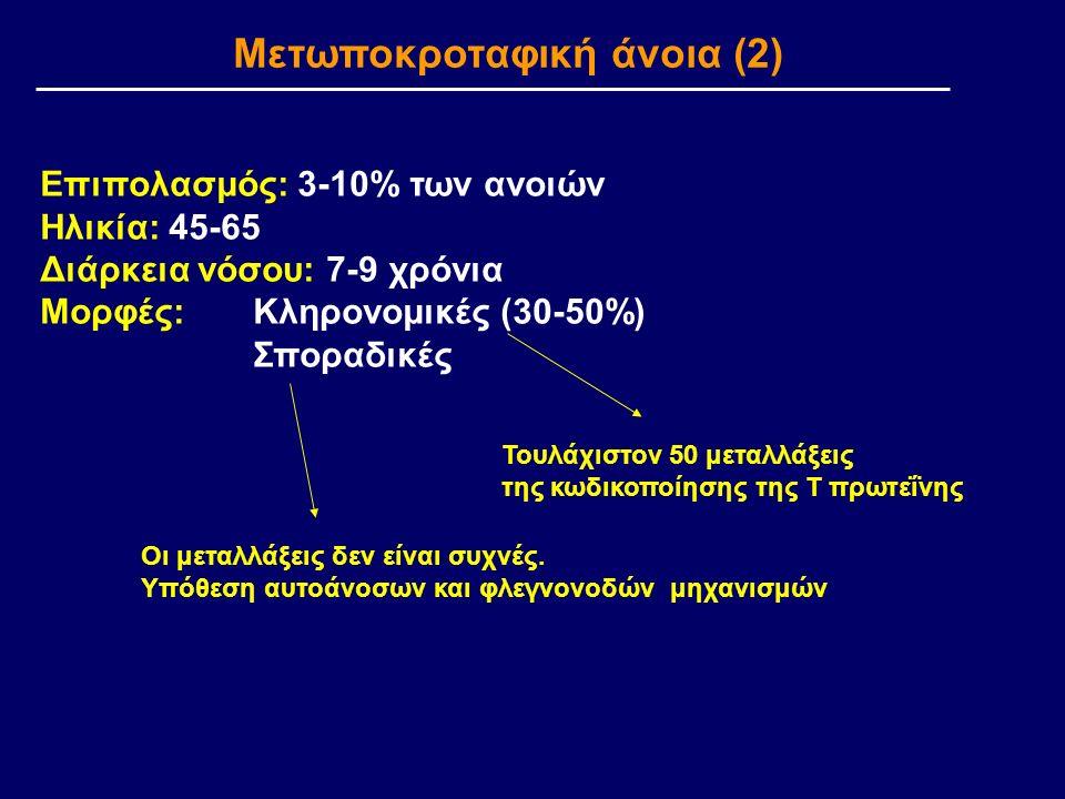 Μετωποκροταφική άνοια (2) Επιπολασμός: 3-10% των ανοιών Ηλικία: 45-65 Διάρκεια νόσου: 7-9 χρόνια Μορφές: Κληρονομικές (30-50%) Σποραδικές Τουλάχιστον 50 μεταλλάξεις της κωδικοποίησης της Τ πρωτεΐνης Οι μεταλλάξεις δεν είναι συχνές.