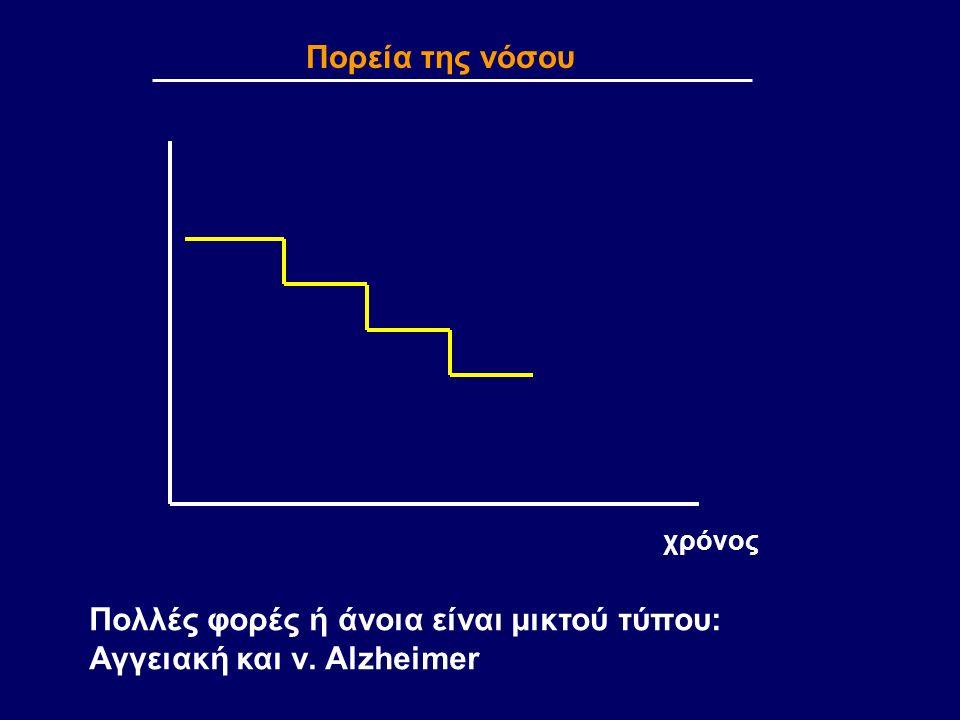 Πορεία της νόσου χρόνος Πολλές φορές ή άνοια είναι μικτού τύπου: Αγγειακή και ν. Alzheimer
