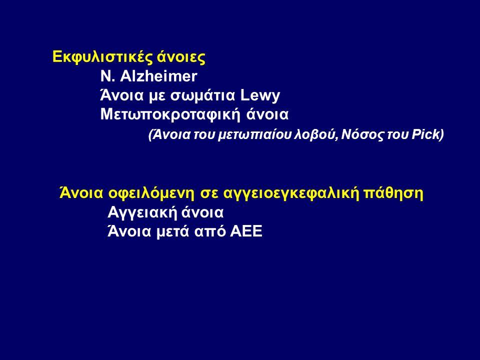 Χολινεργική Υπόθεση Χολινεργικό έλλειμμα –Προοδευτική απώλεια των χολινεργικών νευρώνων –Προοδευτική μείωση στη διαθέσιμη Ακετυλοχολίνη –Επηρεάζονται οι καθημερινές δραστηριότητες, η συμπεριφορά και η γνωστική λειτουργία Ιππόκαμπος Φλοιός Βασικός πυρήνας του Meynert Bartus et al., 1982; Cummings and Back, 1998, Perry et al., 1978