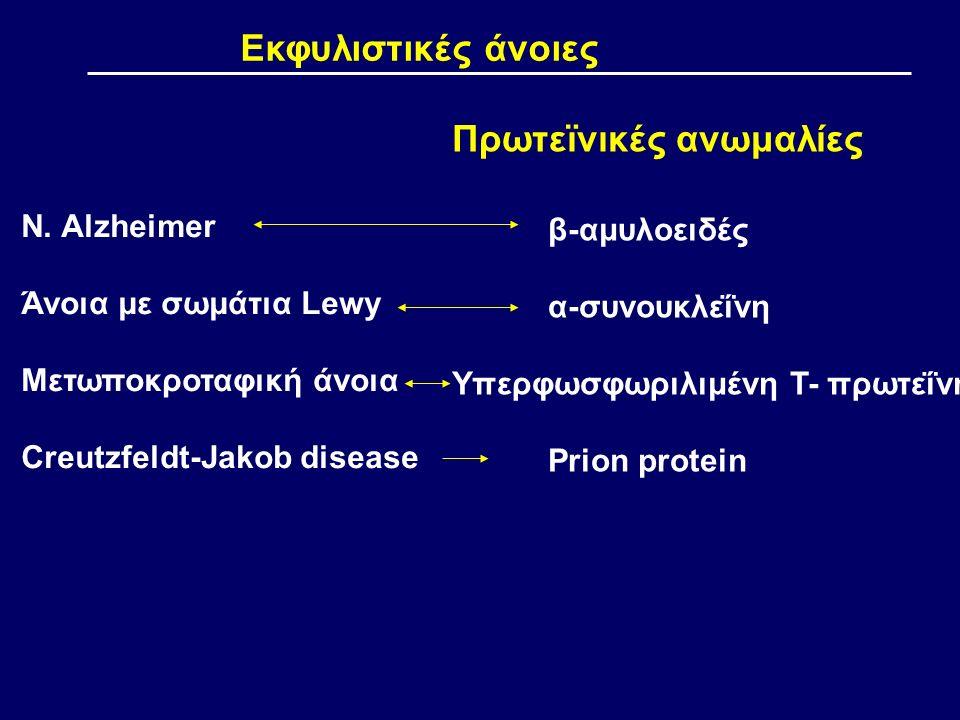 Άνοια οφειλόμενη σε λοιμώδεις αιτίες Νόσος του Creutzfeldt-Jakob Kuru Gerstmann-Straussler Θανατηφόρος οικογενής αϋπνία HIV Σύφιλη Κρυπτόκοκκο, κάντιτα, ασπέργιλλος, τοξοπλάσμωση, πλασμίδιο ελονοσίας Υποξεία σκληρυντική πανεγκεφαλίτιδα Προοδευτική πολυεστιακή λευκοεγκεφαλοπάθεια Αϋπνία, διαταραχές του αυτονόμου, κινητικές διαταραχές