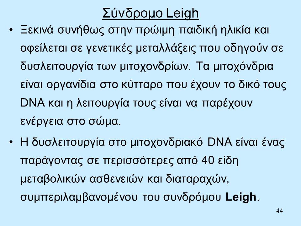 44 Σύνδρομο Leigh Ξεκινά συνήθως στην πρώιμη παιδική ηλικία και οφείλεται σε γενετικές μεταλλάξεις που οδηγούν σε δυσλειτουργία των μιτοχονδρίων.