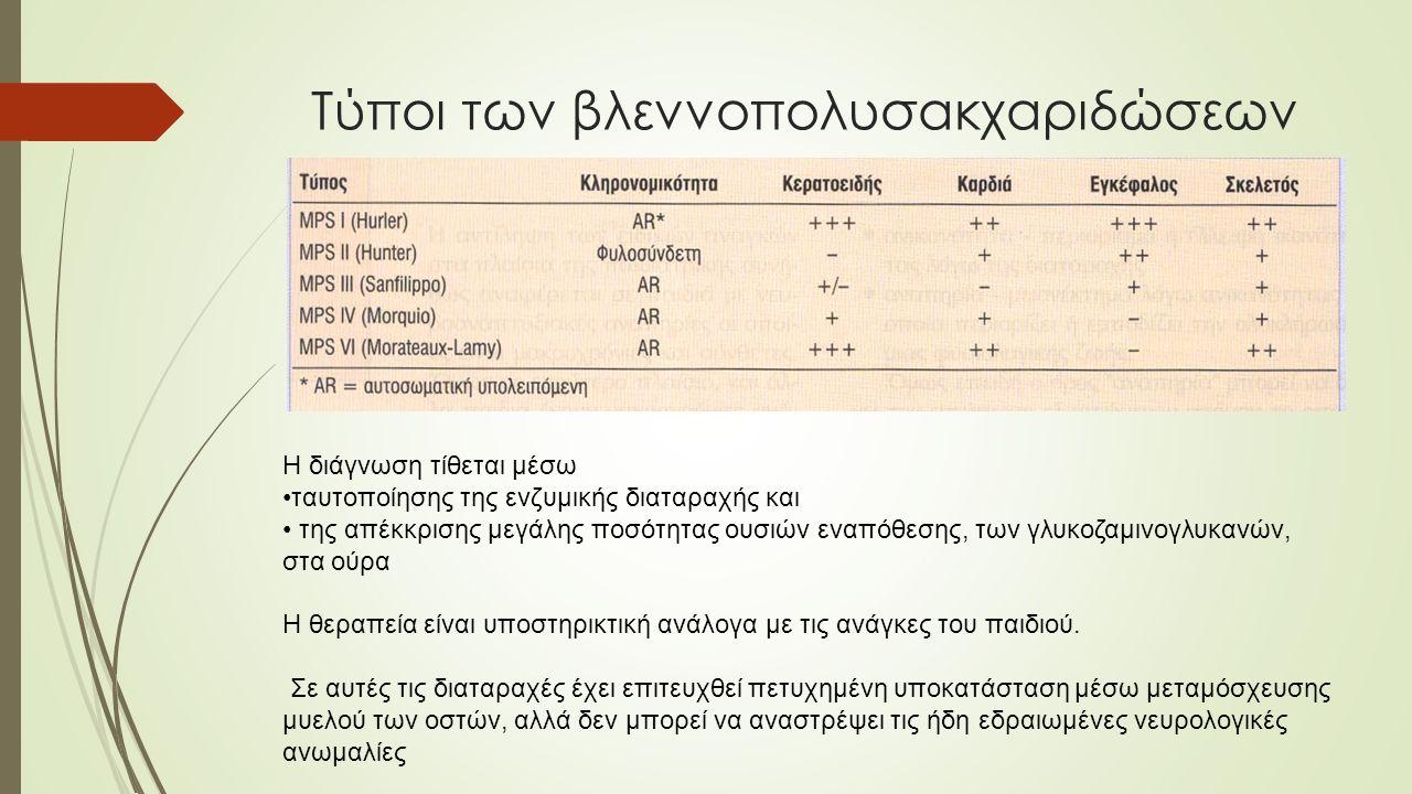 Τύποι των βλεννοπολυσακχαριδώσεων Η διάγνωση τίθεται μέσω ταυτοποίησης της ενζυμικής διαταραχής και της απέκκρισης μεγάλης ποσότητας ουσιών εναπόθεσης