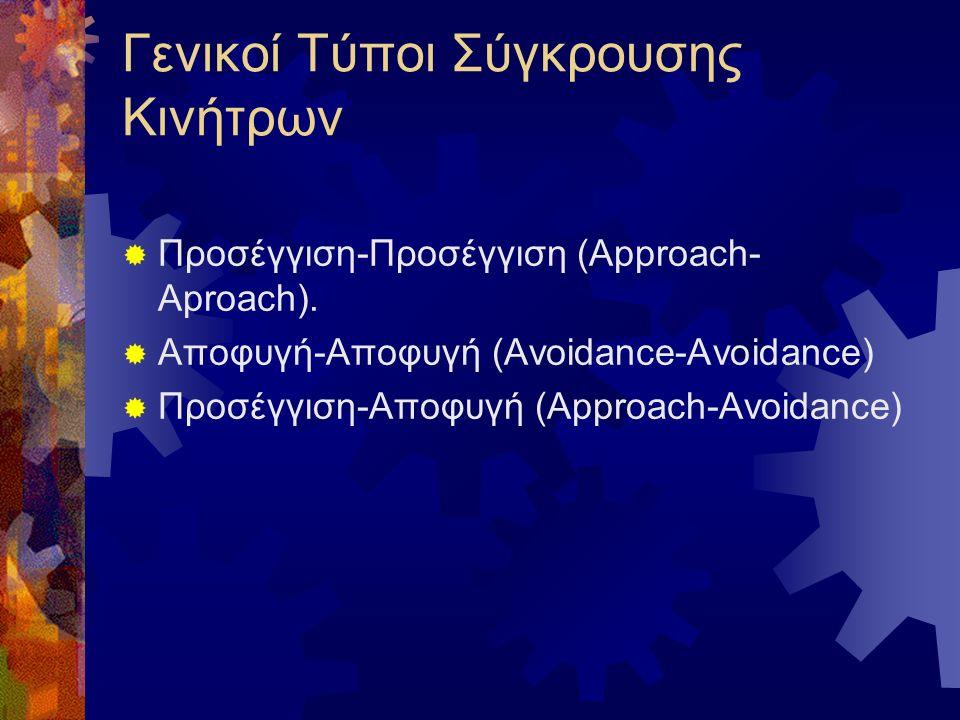Γενικοί Τύποι Σύγκρουσης Κινήτρων  Προσέγγιση-Προσέγγιση (Approach- Aproach).  Αποφυγή-Αποφυγή (Avoidance-Avoidance)  Προσέγγιση-Αποφυγή (Approach-