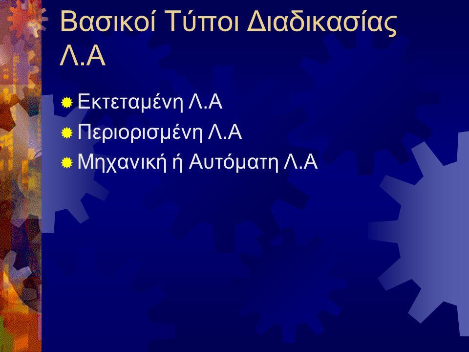 Βασικοί Τύποι Διαδικασίας Λ.Α  Εκτεταμένη Λ.Α  Περιορισμένη Λ.Α  Μηχανική ή Αυτόματη Λ.Α