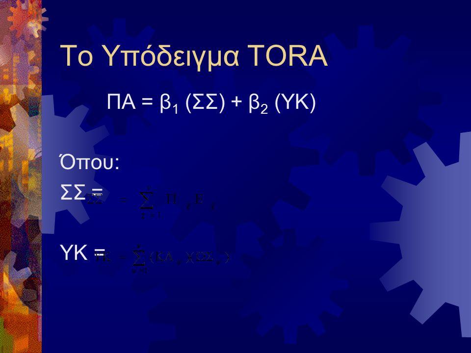 Το Υπόδειγμα TORA ΠΑ = β 1 (ΣΣ) + β 2 (ΥΚ) Όπου: ΣΣ = ΥΚ =