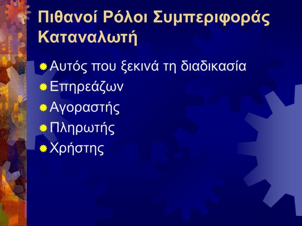 Προσεγγίσεις Τοποθέτησης  Λειτουργική (Functional)  Συμβολική (Symbolic)  Εμπειρική (Experiential)