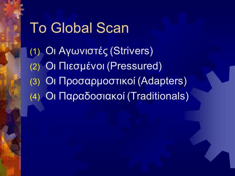 Το Global Scan (1) Οι Αγωνιστές (Strivers) (2) Οι Πιεσμένοι (Pressured) (3) Οι Προσαρμοστικοί (Adapters) (4) Οι Παραδοσιακοί (Traditionals)