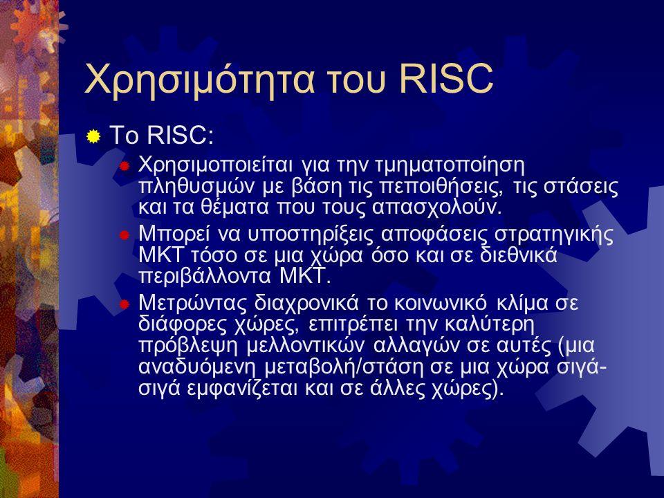 Χρησιμότητα του RISC  To RISC:  Χρησιμοποιείται για την τμηματοποίηση πληθυσμών με βάση τις πεποιθήσεις, τις στάσεις και τα θέματα που τους απασχολο