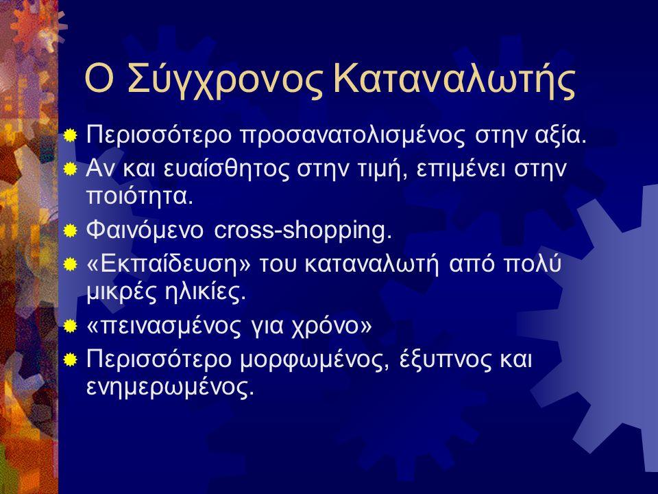 Διαστάσεις της Ανάμιξης (1) Το προσωπικό ενδιαφέρον του καταναλωτή για την κατηγορία προϊόντος.