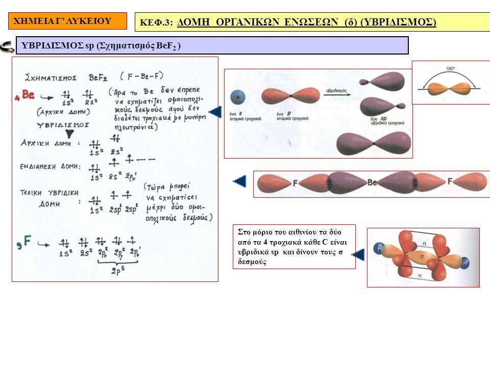 ΧΗΜΕΙΑ Γ' ΛΥΚΕΙΟΥ ΚΕΦ.3: ΔΟΜΗ ΟΡΓΑΝΙΚΩΝ ΕΝΩΣΕΩΝ (δ) (ΥΒΡΙΔΙΣΜΟΣ) ΥΒΡΙΔΙΣΜΟΣ sp (Σχηματισμός BeF 2 ) Στο μόριο του αιθινίου τα δύο από τα 4 τροχιακά κάθε C είναι υβριδικά sp και δίνουν τους σ δεσμούς