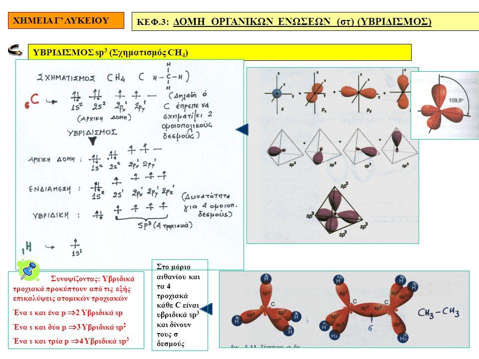 ΧΗΜΕΙΑ Γ' ΛΥΚΕΙΟΥ ΚΕΦ.3: ΔΟΜΗ ΟΡΓΑΝΙΚΩΝ ΕΝΩΣΕΩΝ (στ) (ΥΒΡΙΔΙΣΜΟΣ) ΥΒΡΙΔΙΣΜΟΣ sp 3 (Σχηματισμός CH 4 ) Συνοψίζοντας: Υβριδικά τροχιακά προκύπτουν από τις εξής επικαλύψεις ατομικών τροχιακών Ένα s και ένα p  2 Υβριδικά sp Ένα s και δύο p  3 Υβριδικά sp 2 Ένα s και τρία p  4 Υβριδικά sp 3 Στο μόριο αιθανίου και τα 4 τροχιακά κάθε C είναι υβριδικά sp 3 και δίνουν τους σ δεσμούς