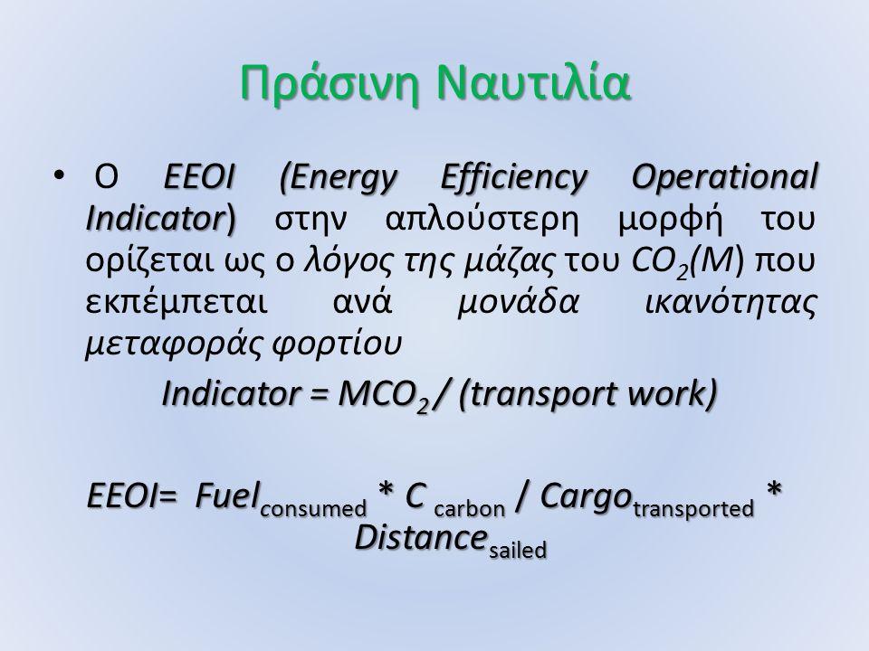 EEOI (Energy Efficiency Operational Indicator) Ο EEOI (Energy Efficiency Operational Indicator) στην απλούστερη μορφή του ορίζεται ως ο λόγος της μάζας του CO 2 (Μ) που εκπέμπεται ανά μονάδα ικανότητας μεταφοράς φορτίου Indicator = MCO 2 / (transport work) ΕΕΟΙ= Fuel consumed * C carbon / Cargo transported * Distance sailed