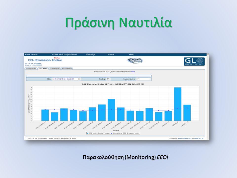 Πράσινη Ναυτιλία Παρακολούθηση (Monitoring) EEOI