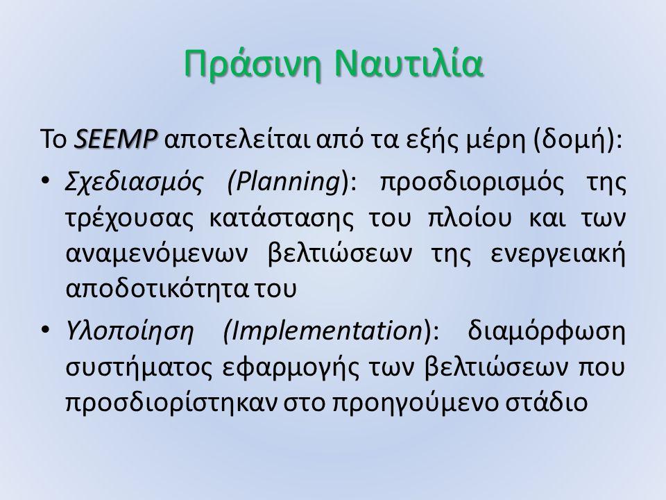 Πράσινη Ναυτιλία SEEMP Το SEEMP αποτελείται από τα εξής μέρη (δομή): Σχεδιασμός (Planning): προσδιορισμός της τρέχουσας κατάστασης του πλοίου και των αναμενόμενων βελτιώσεων της ενεργειακή αποδοτικότητα του Υλοποίηση (Implementation): διαμόρφωση συστήματος εφαρμογής των βελτιώσεων που προσδιορίστηκαν στο προηγούμενο στάδιο