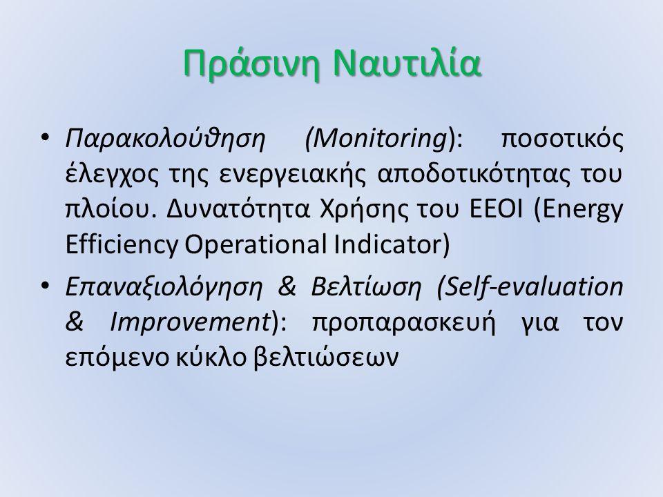 Πράσινη Ναυτιλία Παρακολούθηση (Monitoring): ποσοτικός έλεγχος της ενεργειακής αποδοτικότητας του πλοίου. Δυνατότητα Χρήσης του EEOI (Energy Efficienc